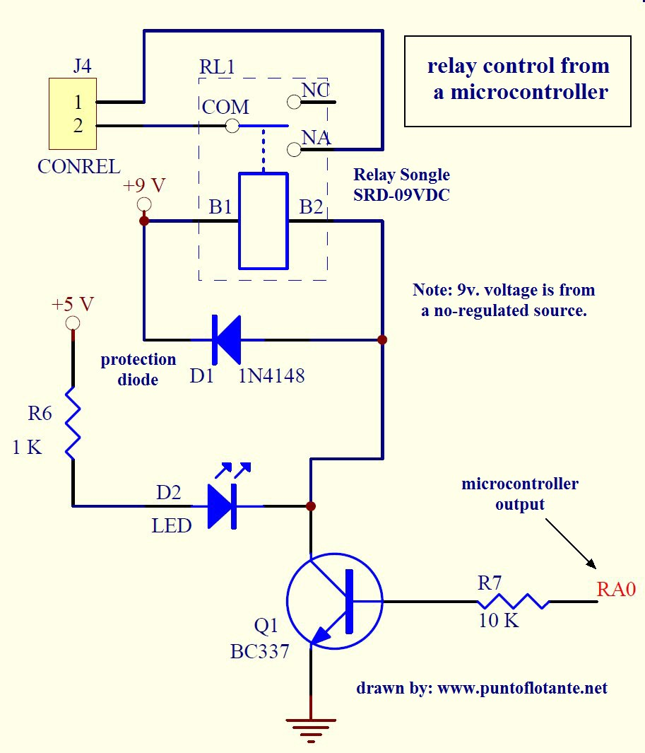 How An Electromagnetic Relay Works Microcontroller Interface To Connect A Dpdt In Circuit Double Pole Throw Electronic Diagrams For Different Types Of Relays The Shown Diagram Above Is Spdt