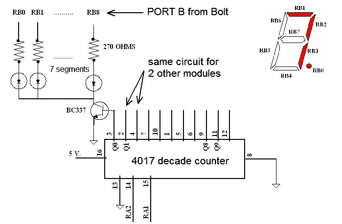 [DIAGRAM_3NM]  SEVEN SEGMENT DISPLAY MODULE FOR BOLT 18F2550 BOLT V.LITE DECADE COUNTER  4017 PUNTO FLOTANTE S.A. | 7 Segment Display Block Diagram |  | Punto Flotante SA